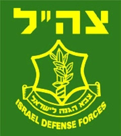 Israel & Hamas… The fake escalation.